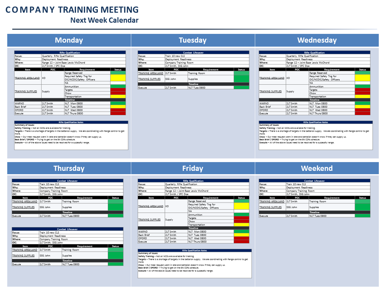 A company training meeting template modernpresenter for Military recall roster template