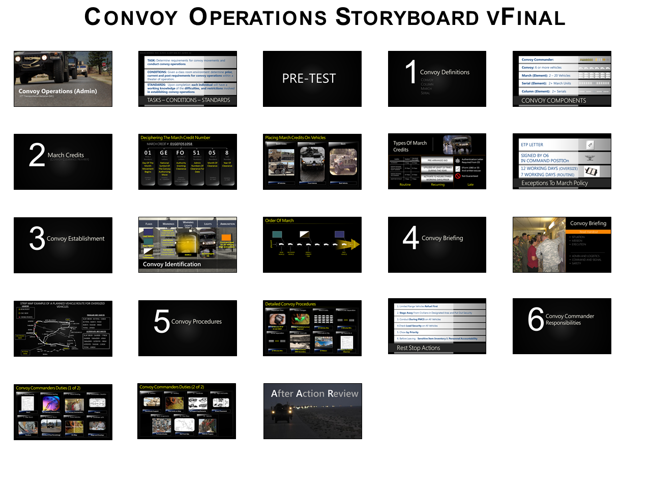 Build a presentation on ipad