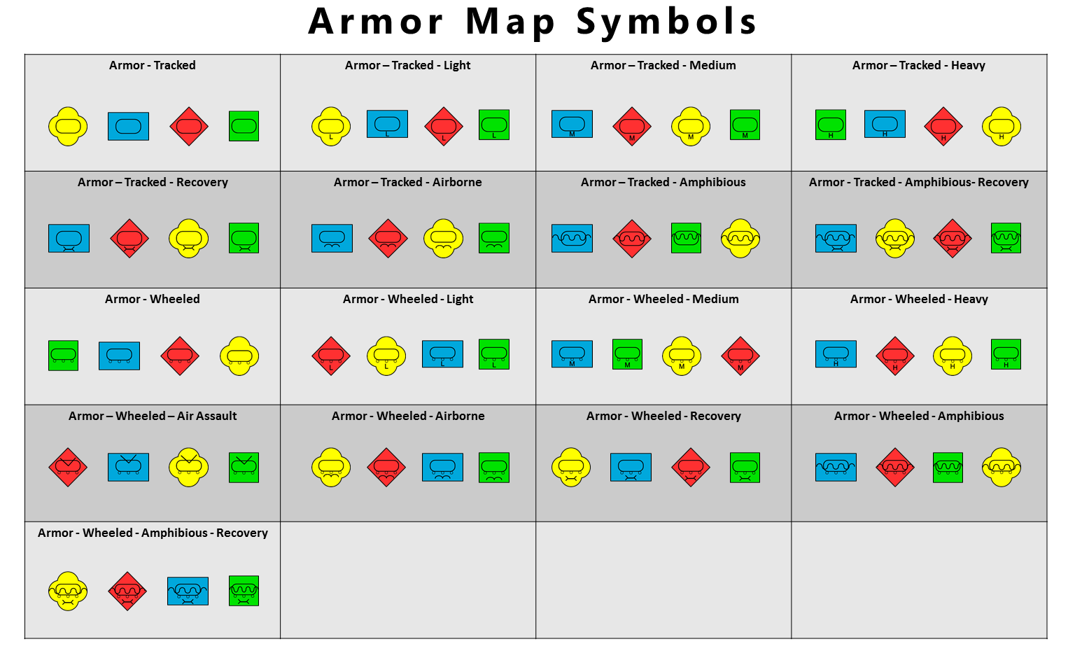 Armor Map Symbols Have Arrived Modernpresenter