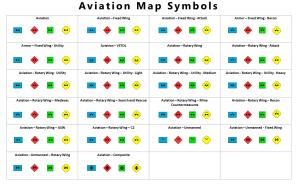 Army Aviation Map Symbols – 176 of them! | modernpresenter